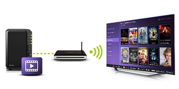 Comment ajouter ds video sur une smart tv samsung