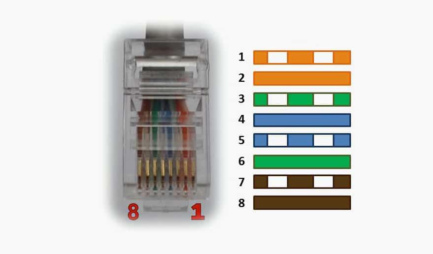 plan-cablage-materiel- ethernet-rj45-pince-diy