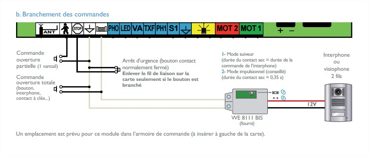 fgs212-domotique-fibaro-portail-module