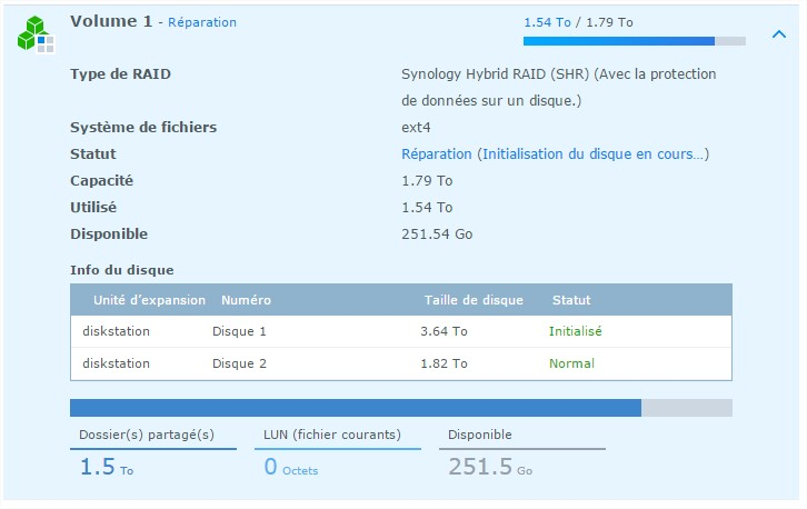 reparation-disque-synology-progress