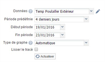 details-temperature-courbe-eedomus-comment-faire-editer-analyse