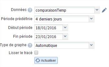 details-temperature-courbe-eedomus-comment-faire