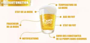 Domotiser la pompe à bière avec le script eedomus