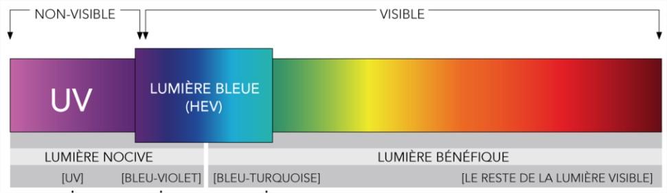 spectre-lumiere