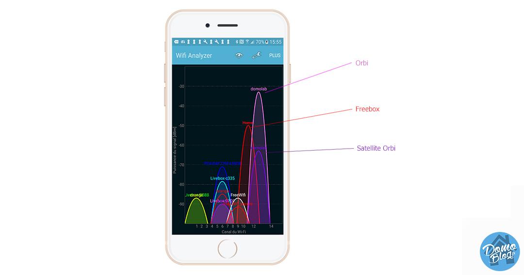 signal-orbi-maison-domoblog-test-wifi-smarthome