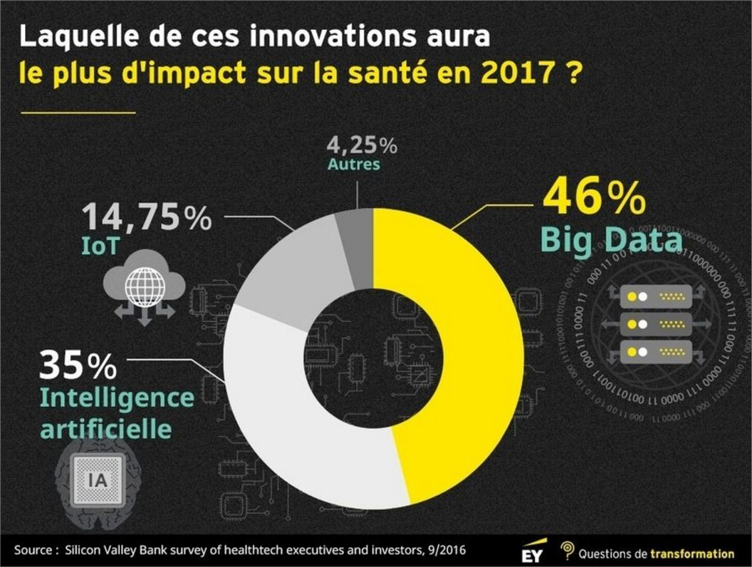 infographie-big-data