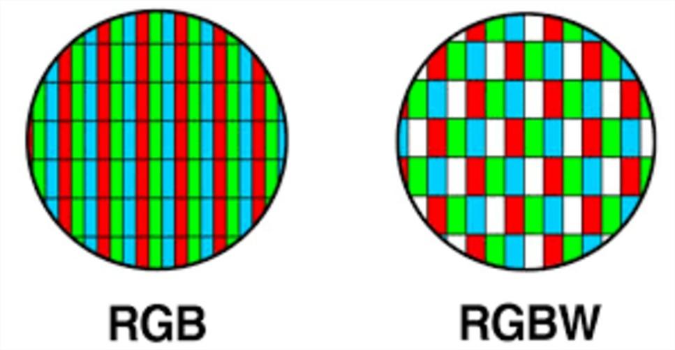 rgb-vs-rgbw