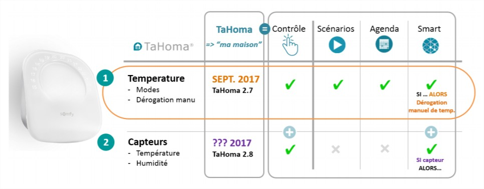 maj-tahoma-thermostat