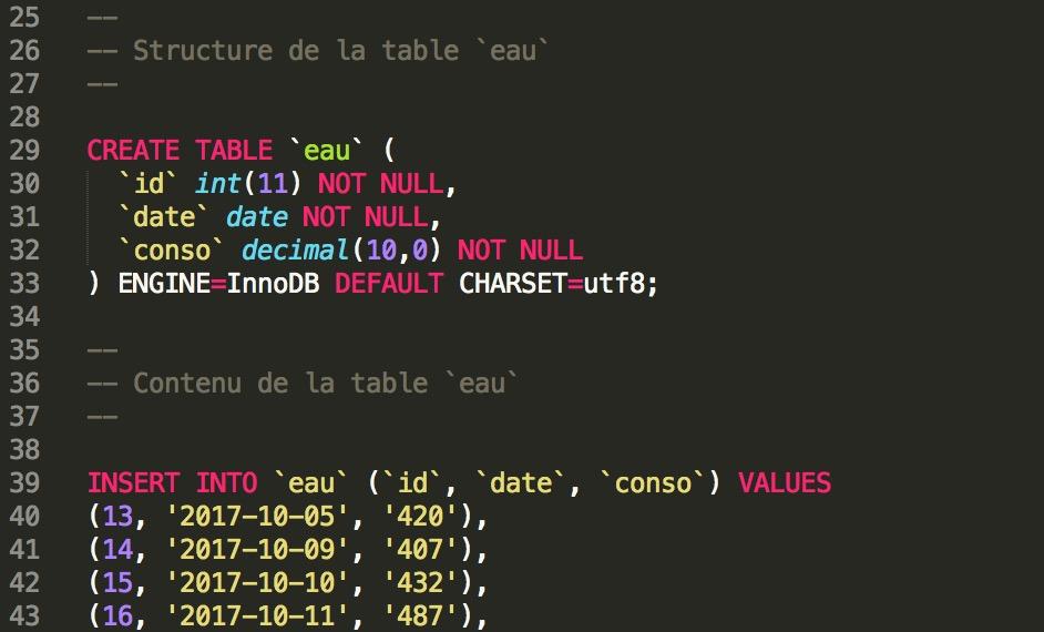 code-sql-eau-table-import-valeurs