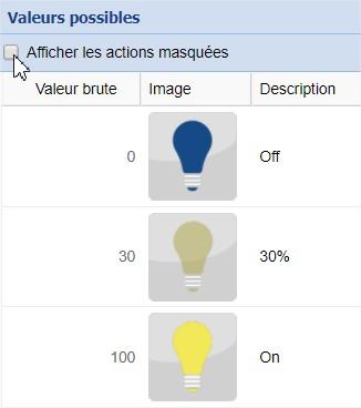 eedomus-afficher-valeurs-masquées