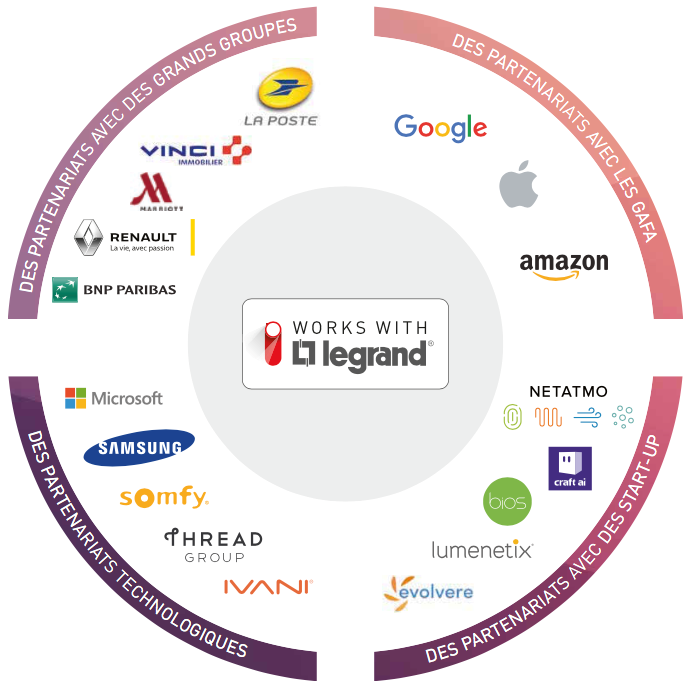 legrand-work-with-smarthome-iot-domotique
