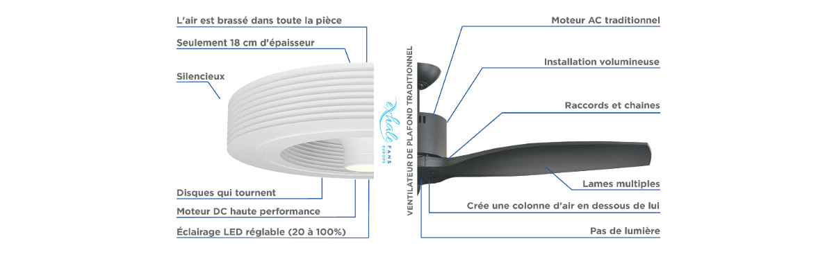 exhale-ventilateur-plafond-connecte-domotique-smart-home