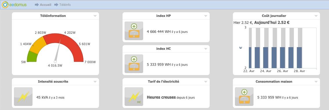 teleinfo-eedomus-linky-domotiquye-electricite