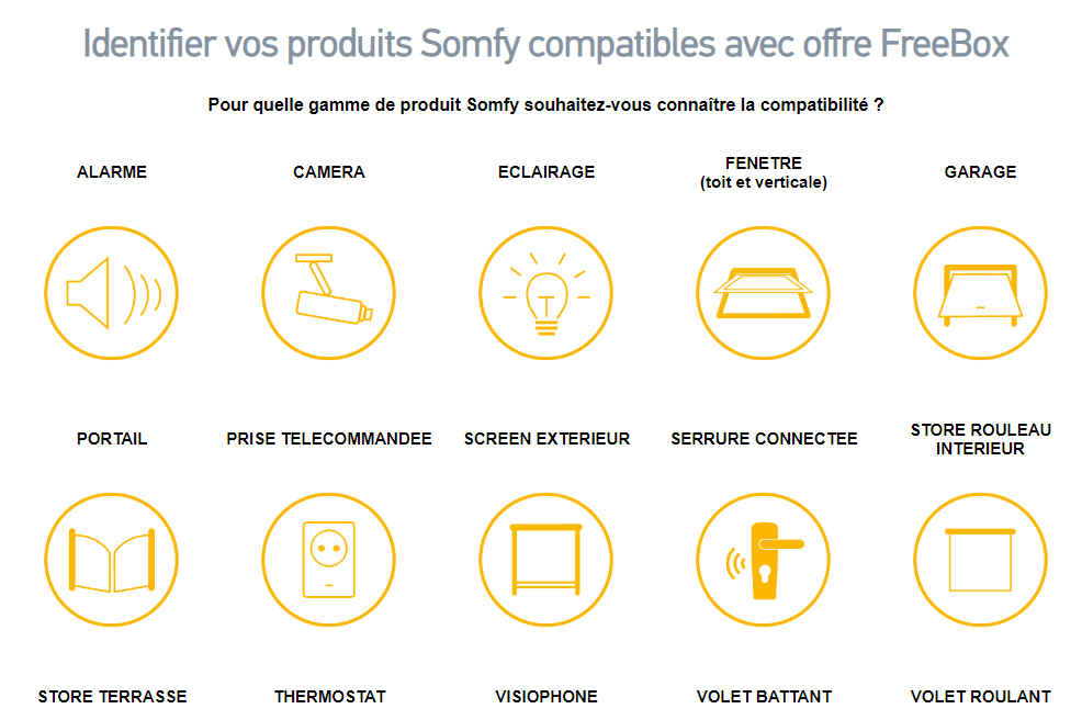 somfy-freebox-delta-7-partenariat