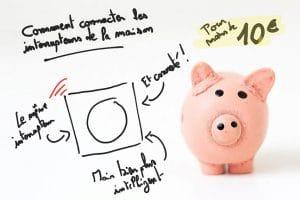 Domotique Budget : Domotiser les interrupteurs existants de la maison sans avoir à les remplacer