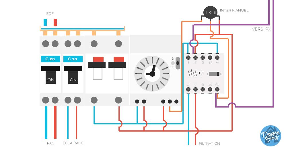 domotique-piscine-automatisation-filtration-piscine-ipx-schema