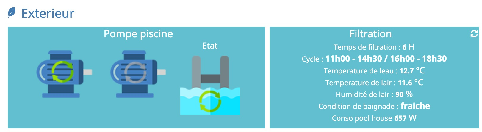 piscine-jeedom-datas-consommation-widget