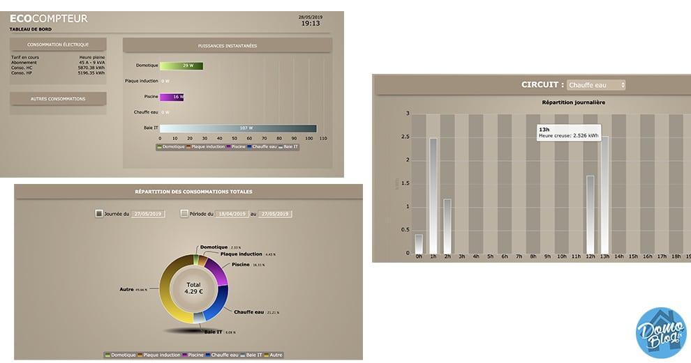 ecocompteur-legrand-interface-test-domotique