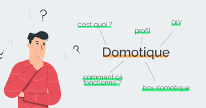 domotique-pourquoi-comment-diy-profil-etude-bilan