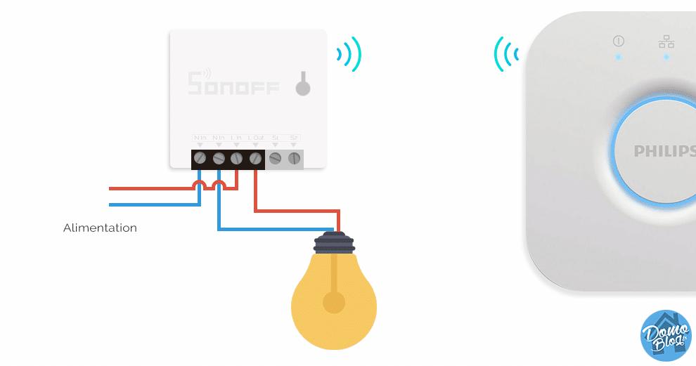 sonoff-zigbee-micro-module-philips-hue-shema