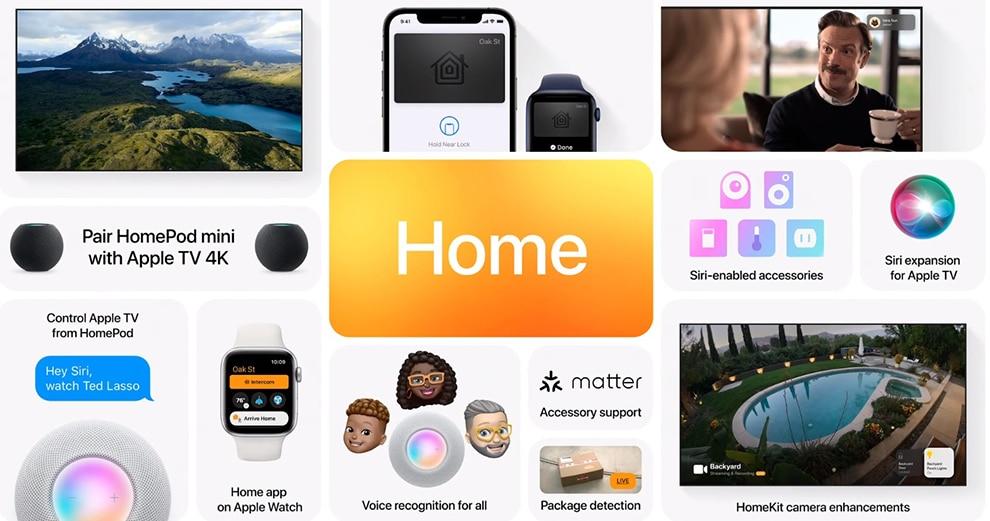wwdc-2021-apple-home-news